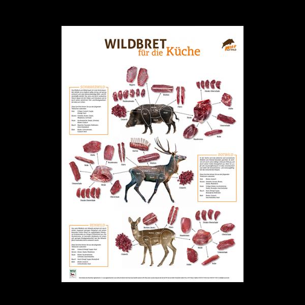 """PVC Poster Wildbret für die Küche """"Rotwild, Rehwild, Schwarzwild"""""""