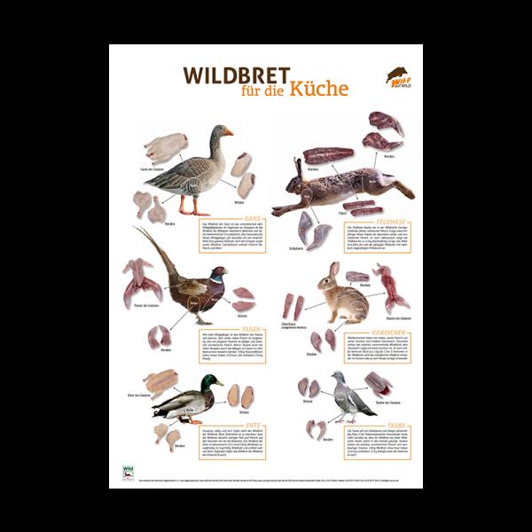 """PVC Poster Wildbret für die Küche """"Niederwild"""""""
